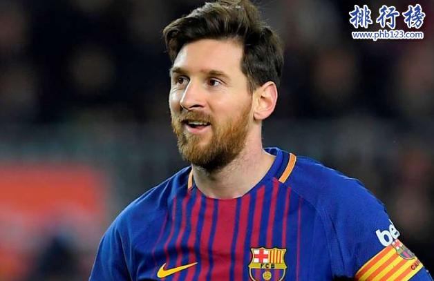 世界足球球员身价排行2018,身价最高的足球运动员是谁?