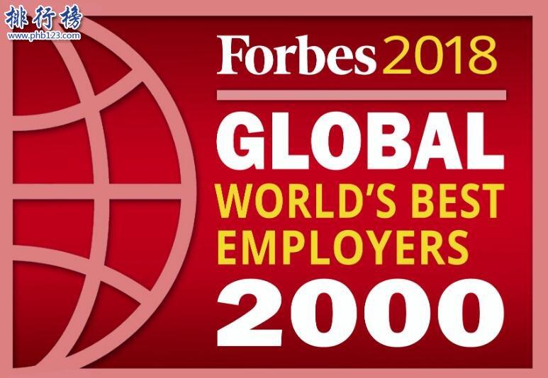 2018福布斯最佳雇主榜:Alphabet全球第一(附中国top10榜单)
