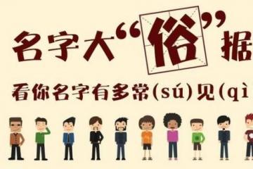 2018新生兒爆款姓名排行榜:男最愛梓洋、女最愛梓晴