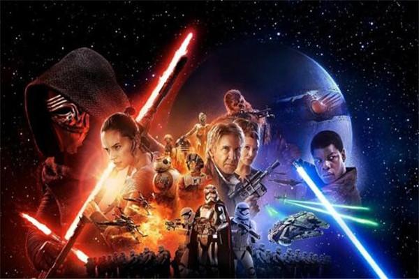 世界十大票房电影排名 世界票房排行榜第一名是哪部