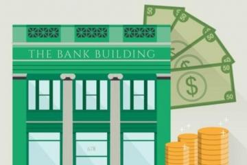 福布斯世界最佳银行排名2019 中国有17家银行上榜
