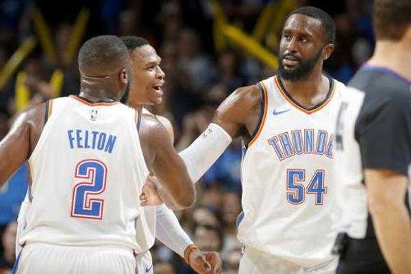 NBA雷霆队员年薪排名2019 年薪最低175,最高3535(万美元)