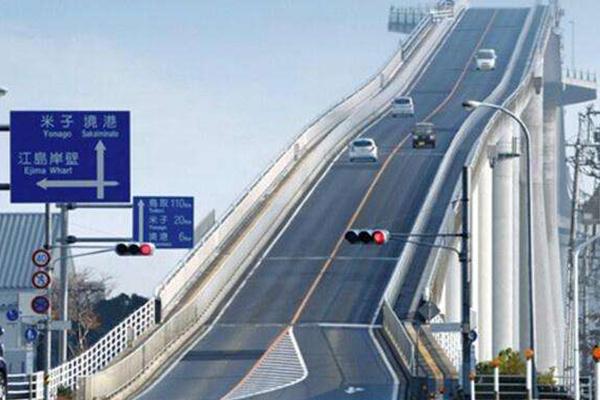 全球十大最危险公路