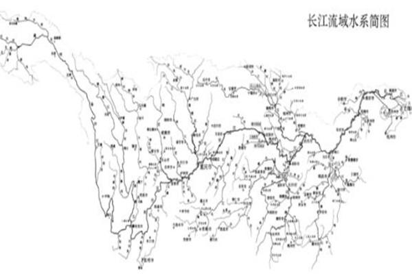 中国七大水系,长江/黄河水系无疑上榜,你都知道吗