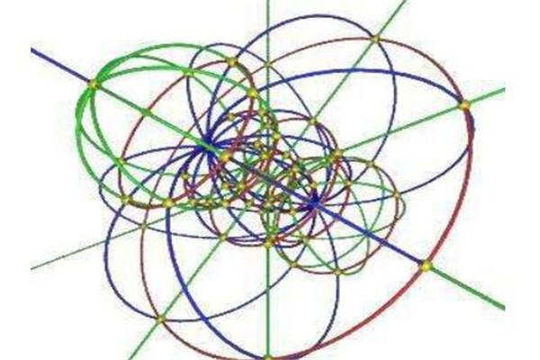 世界七大数学难题,霍奇猜想/NP完全问题,连看明白都很难