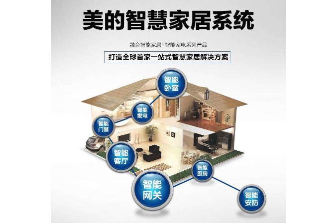 十大智能家居公司排名 阿里智能上榜,海尔U-home位列第一