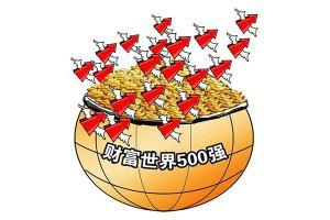 中国各城市世界500强数量排名榜一览表