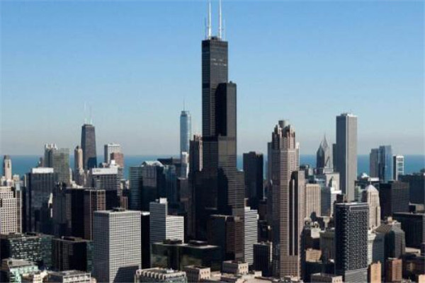 世界超一线城市排名 我国一城上榜,第三是南半球的纽约