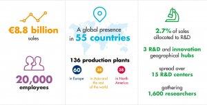 2019年全球新能源企业500强潜力榜单 排名第三的是中国企业