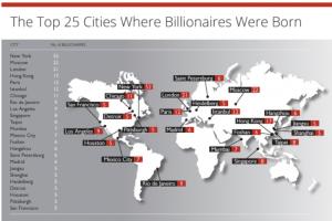 2014全球城市富豪数量排名 中国6城市上榜